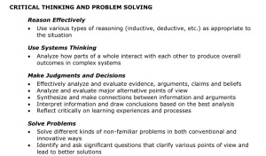 evaluations on critical arguments of king An evaluation of argument mapping as a method of enhancing critical thinking performance in e-learning environments christopher p dwyer michael j hogan.